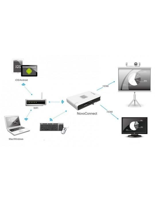 VIVITEK NOVOCONNECT B360 CONTROLLER WIFI CON USCITA HDMI PER SCHERMI E VPR SIGILLATO GARANZIA UFFICIALE