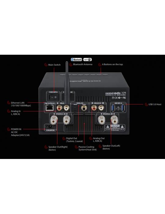 COCKTAIL AUDIO X14 AMPLIFICATORE CD RIPPER DAC HD E BLUETOOTH NUOVO GARANZIA ITALIA